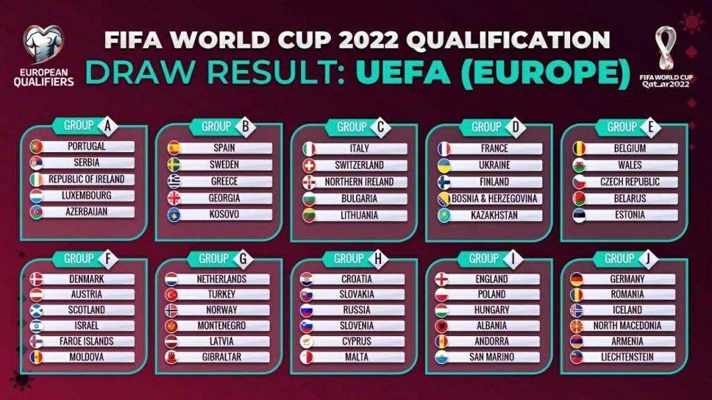Fifa Worldcup European Qualifying