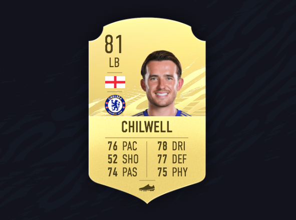 Player Stories: Chelsea's Latest Man of The Match – Ben Chilwell