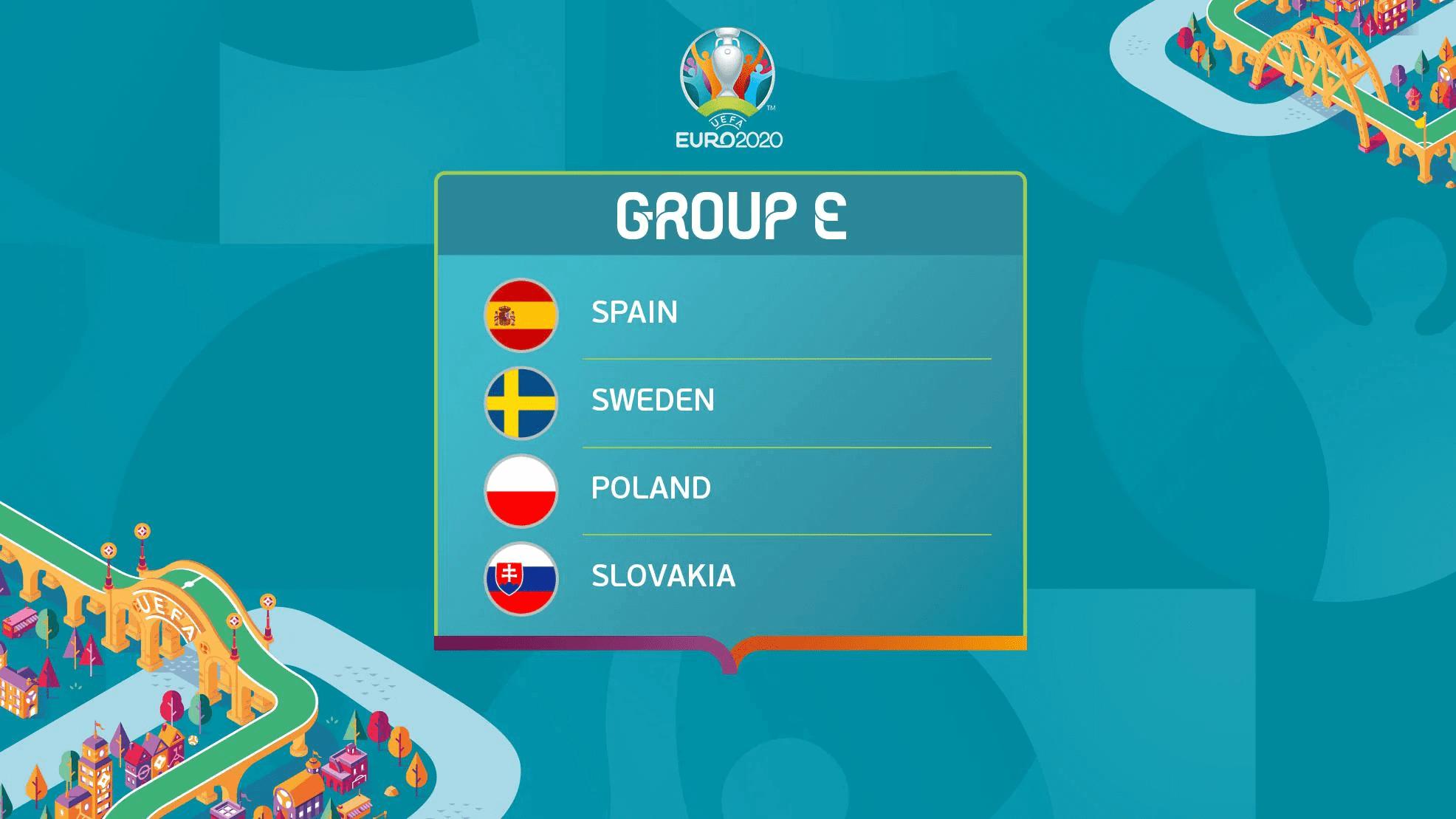 [Football Perception] Euro 2020 – Group E: Spain & Poland