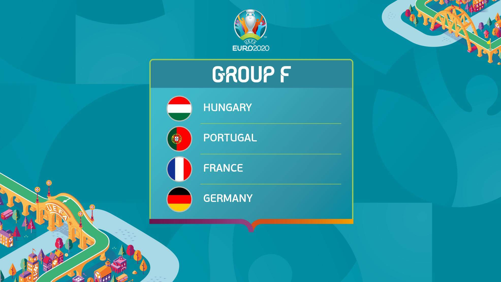 [Football Perception] Euro 2020 – Group F (Group of Death) France, Germany & Portugal