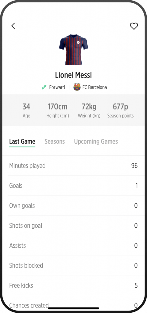 TrophyRoom - The Fantasy Football Game - Detailed Player stats